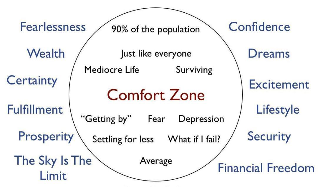 Comfort-Zone1.jpg